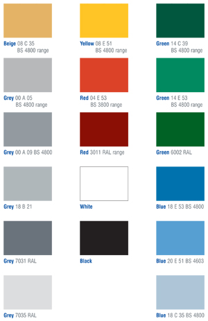 Pin Paint Types On Pinterest